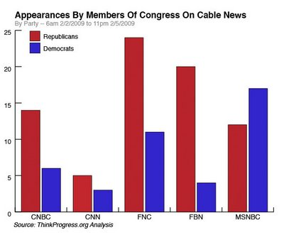 bias in political media Is media bias to be measured by the number of negative verdicts  mr trump's  blaming of the media for his woes is a smart political strategy.